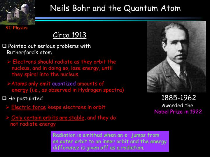 Neils Bohr and the Quantum Atom