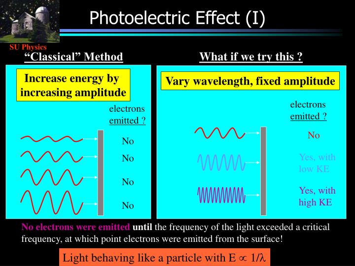 Photoelectric Effect (I)