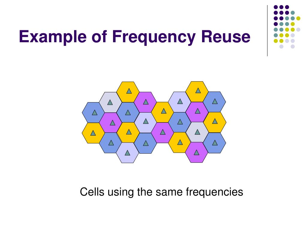 Example of Frequency Reuse