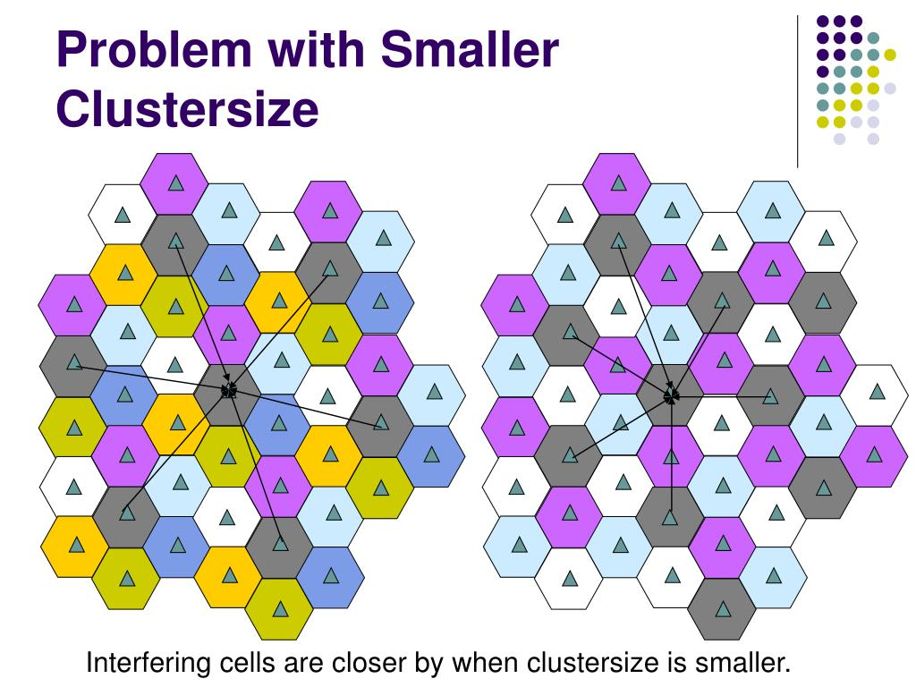 Problem with Smaller Clustersize