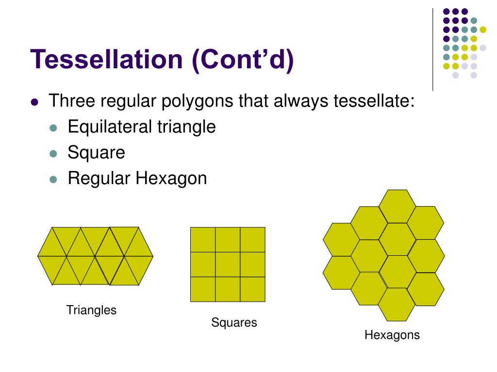Tessellation (Cont'd)