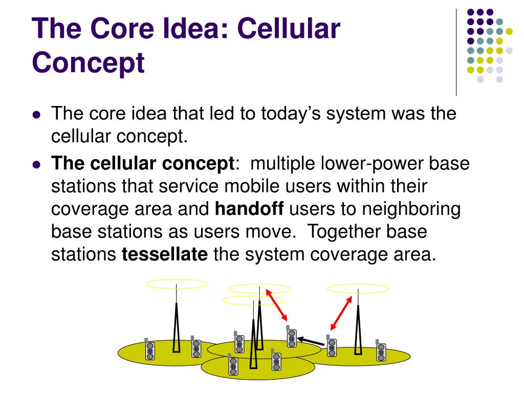 The Core Idea: Cellular Concept