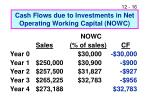 cash flows due to investments in net operating working capital nowc