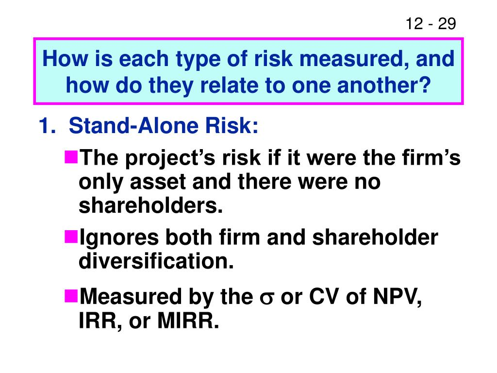 How is each type of risk measured, and how do they relate to one another?