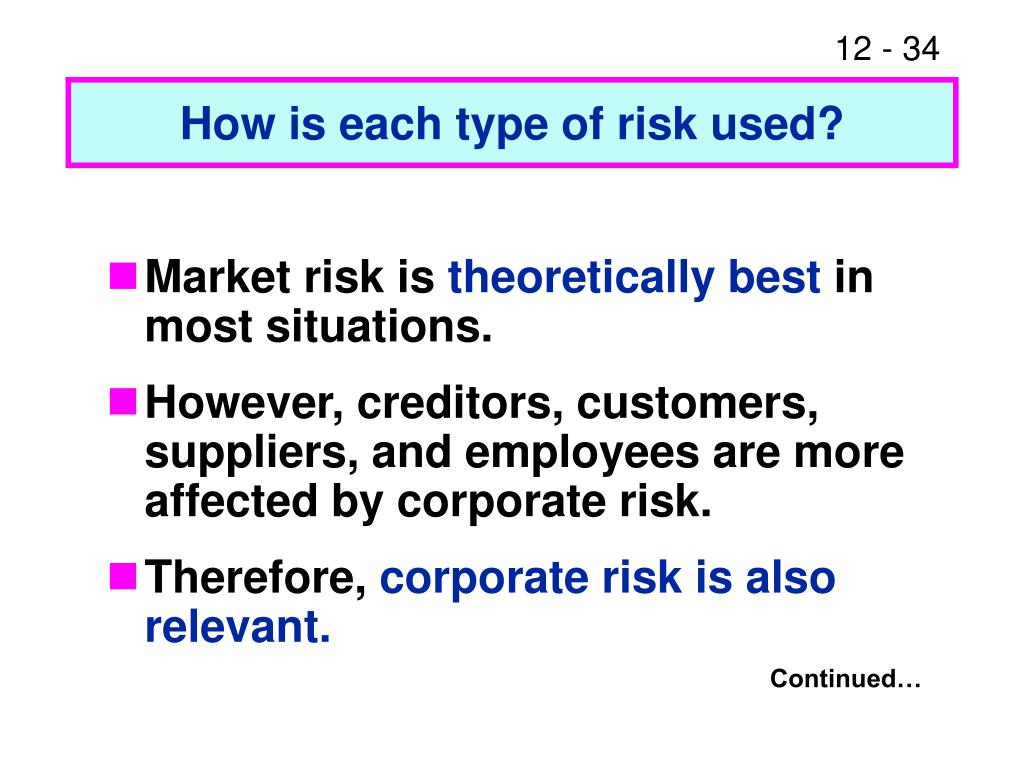 How is each type of risk used?