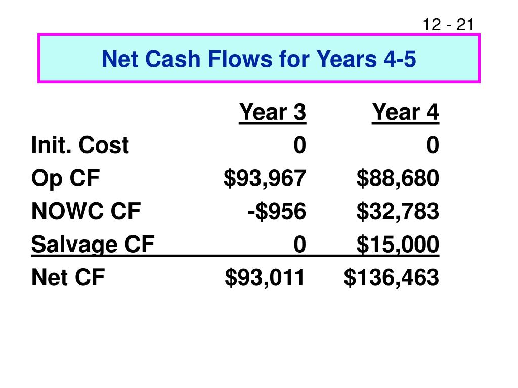 Net Cash Flows for Years 4-5