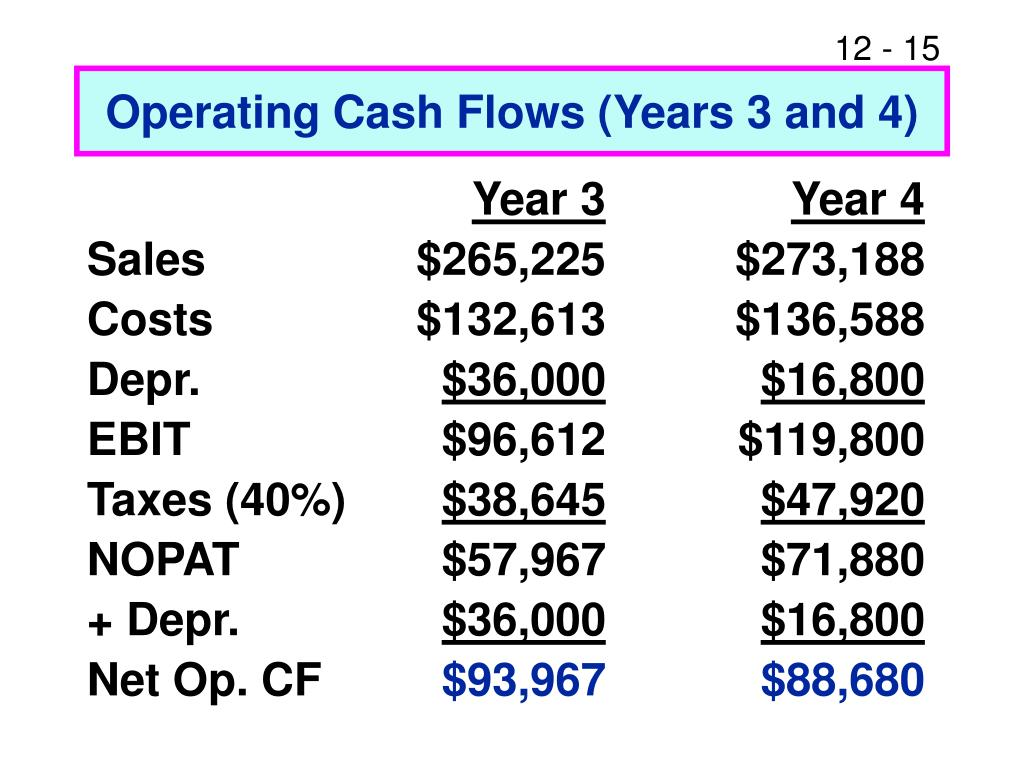 Operating Cash Flows (Years 3 and 4)