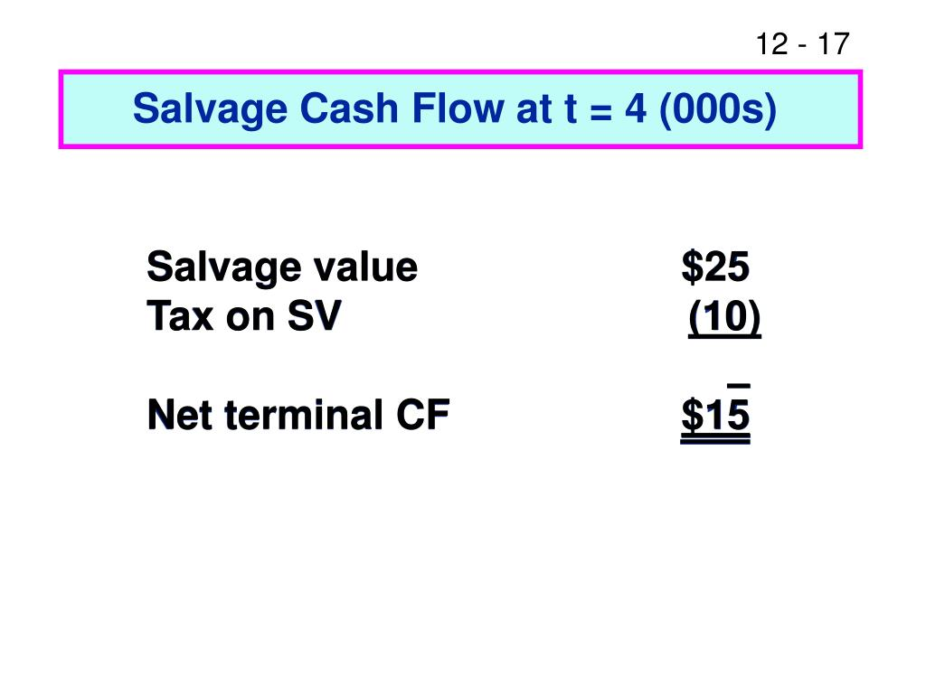 Salvage Cash Flow at t = 4 (000s)