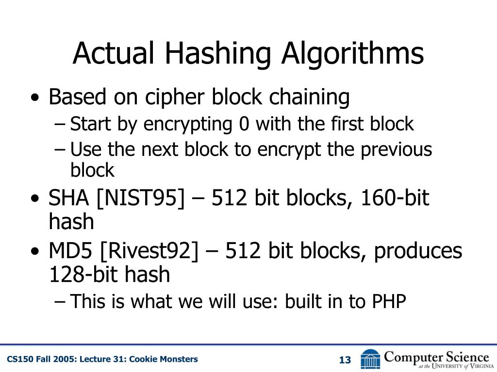 Actual Hashing Algorithms