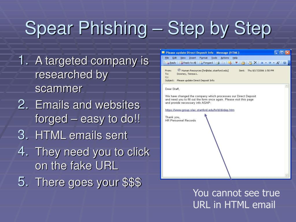 Spear Phishing – Step by Step