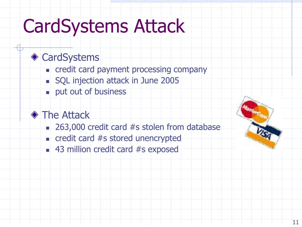 CardSystems Attack