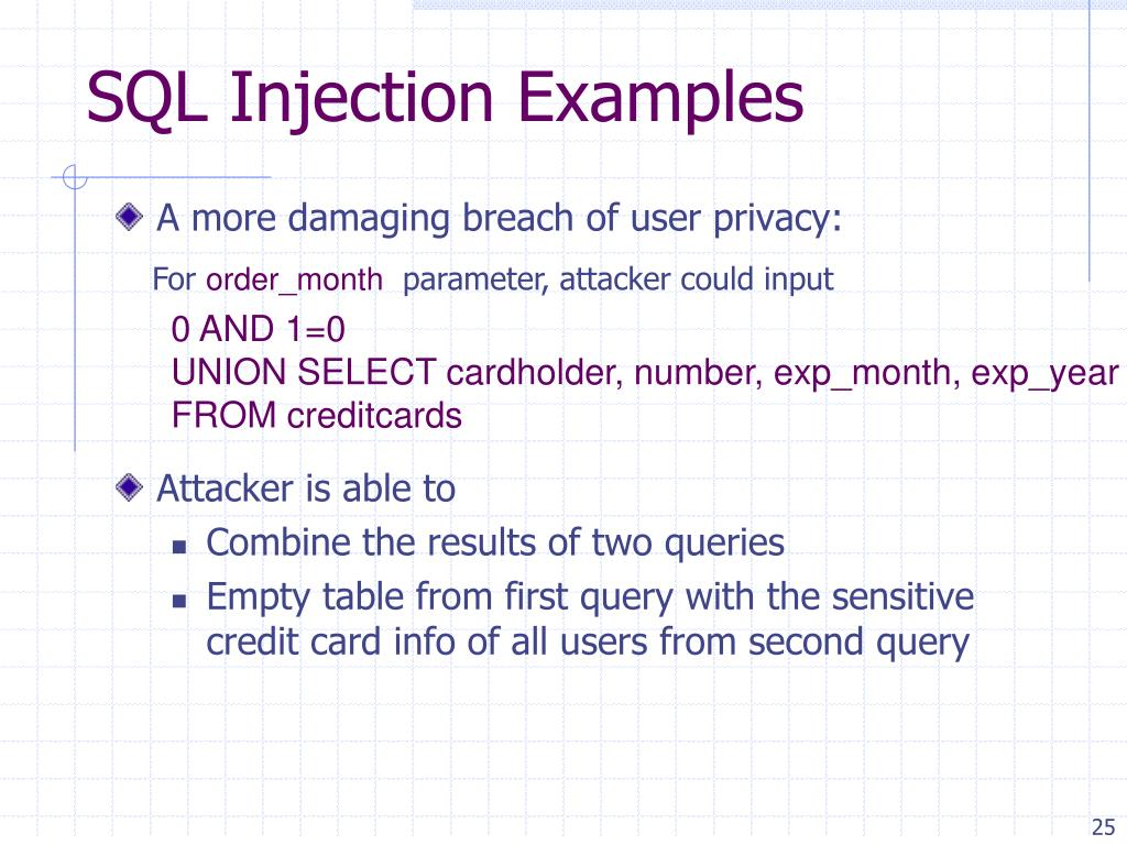 SQL Injection Examples