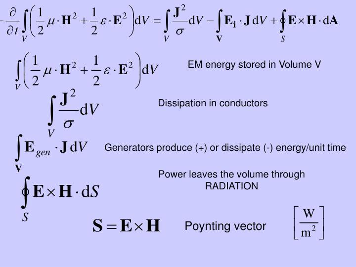 EM energy stored in Volume V