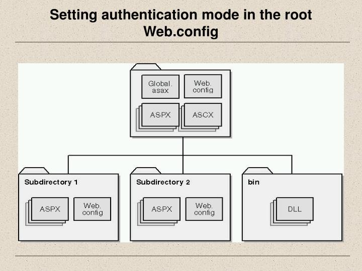 Setting authentication mode in the root Web.config