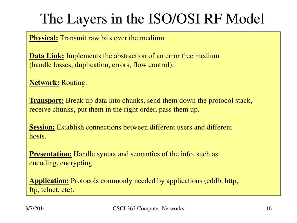The Layers in the ISO/OSI RF Model