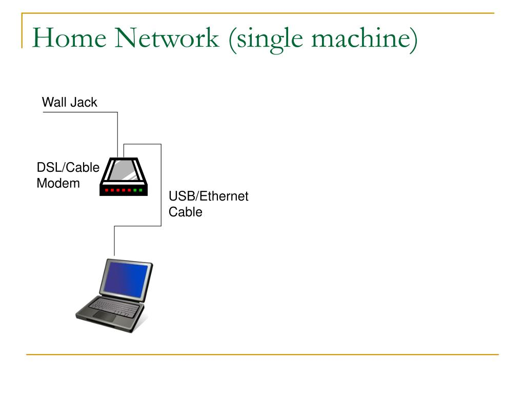 Home Network (single machine)