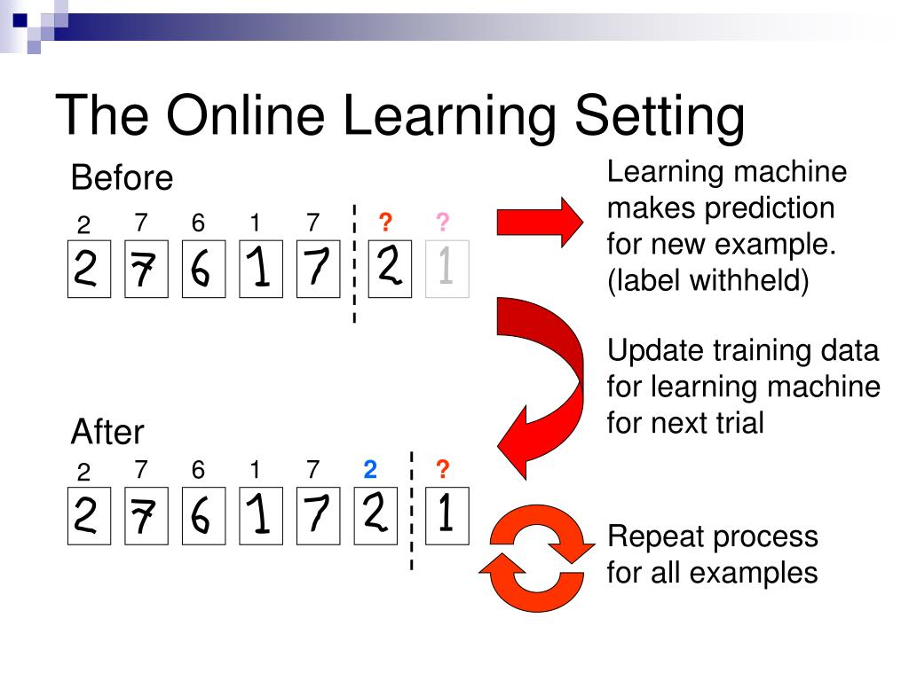 probability for machine learning