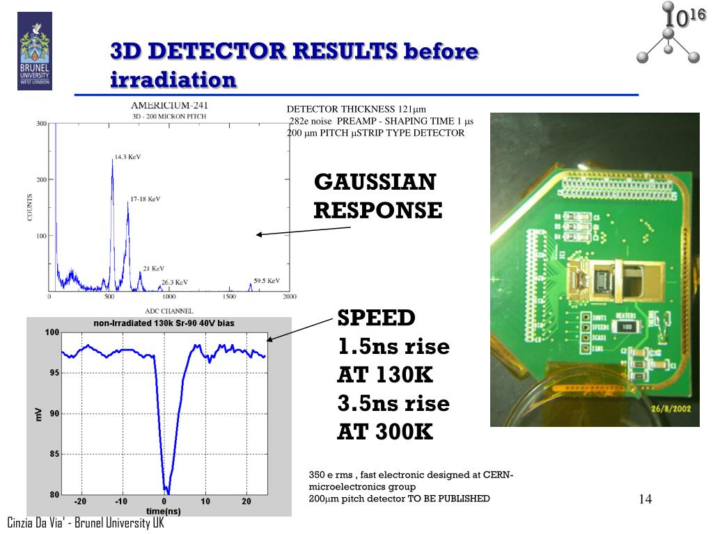 3D DETECTOR RESULTS before