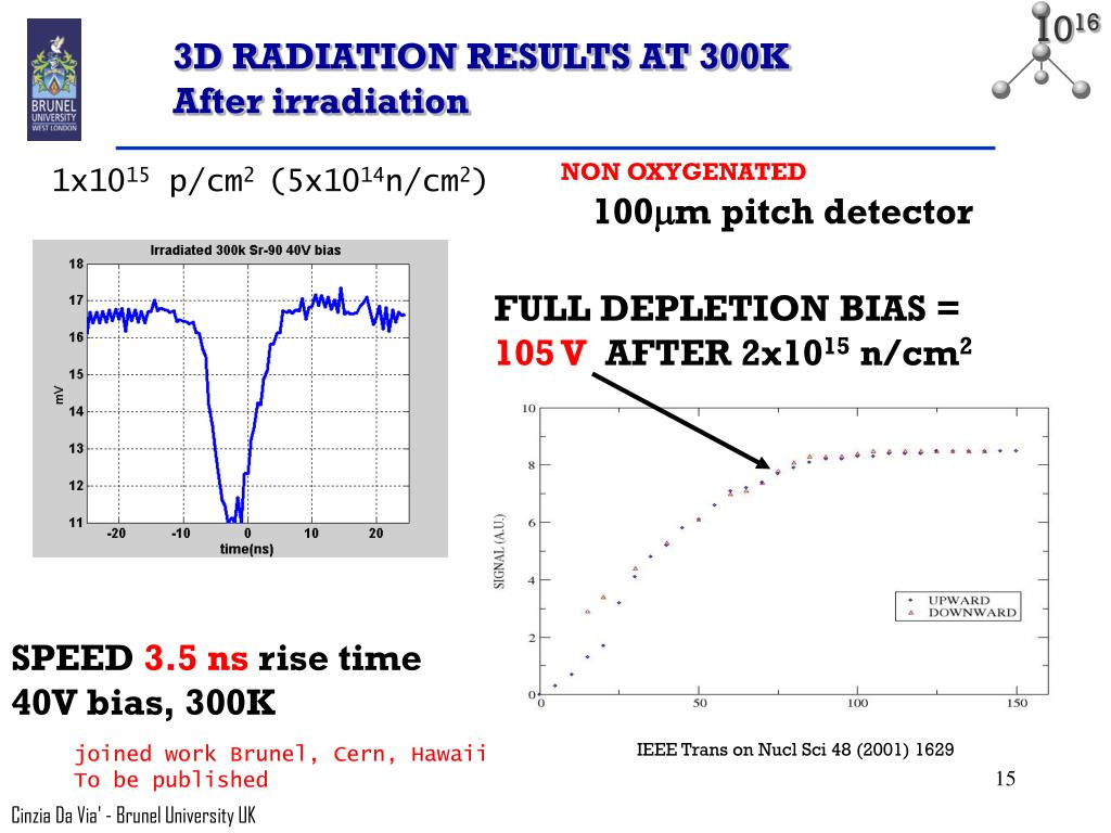 3D RADIATION RESULTS AT 300K