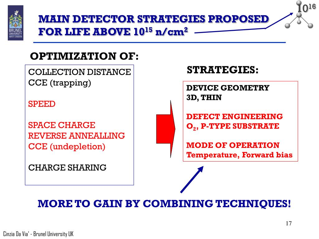 MAIN DETECTOR STRATEGIES PROPOSED FOR LIFE ABOVE 10