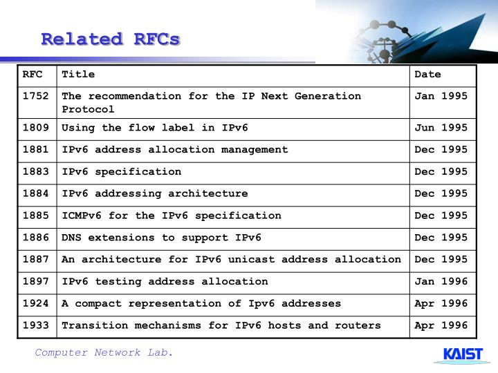 Related RFCs