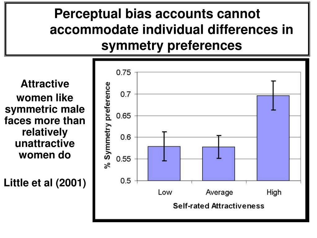 Perceptual bias accounts cannot accommodate individual differences in symmetry preferences