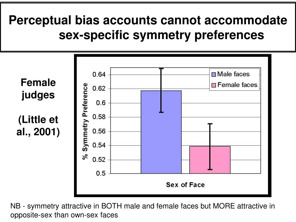 Perceptual bias accounts cannot accommodate sex-specific symmetry preferences