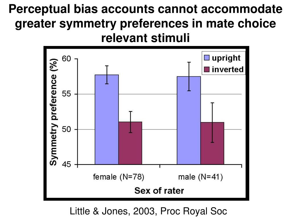 Perceptual bias accounts cannot accommodate greater symmetry preferences in mate choice relevant stimuli