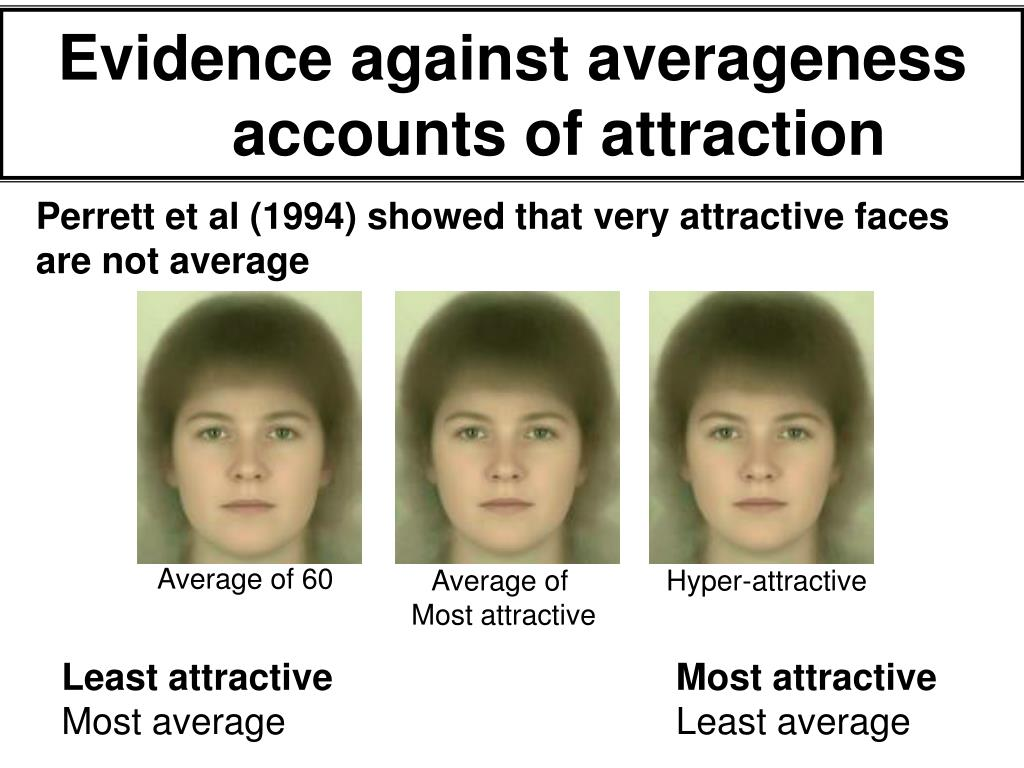 Evidence against averageness accounts of attraction