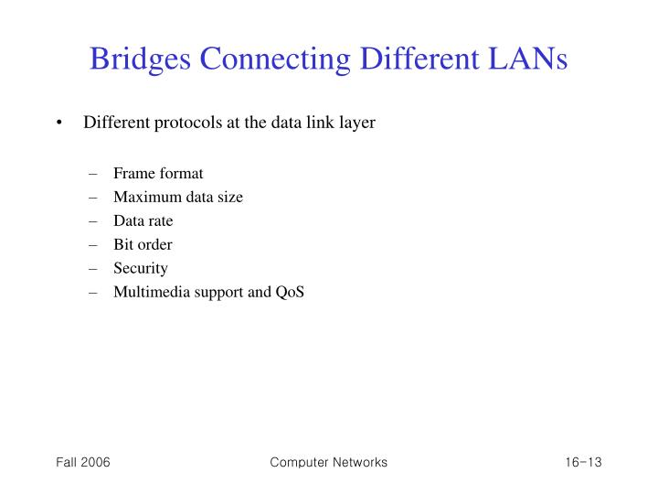 Bridges Connecting Different LANs