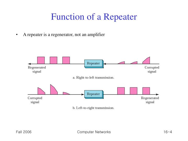 Function of a Repeater