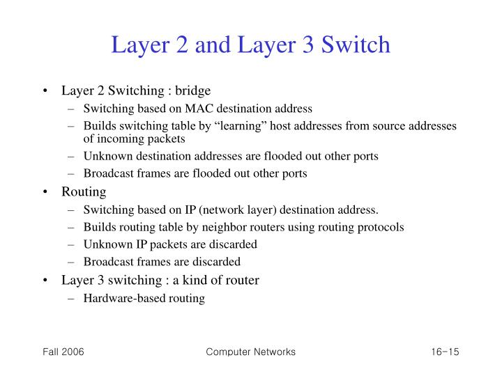 Layer 2 and Layer 3 Switch