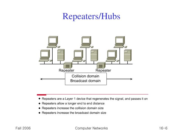 Repeaters/Hubs