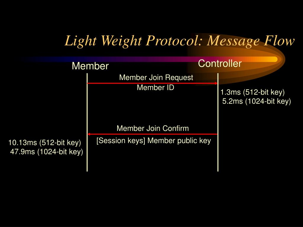 Light Weight Protocol: Message Flow