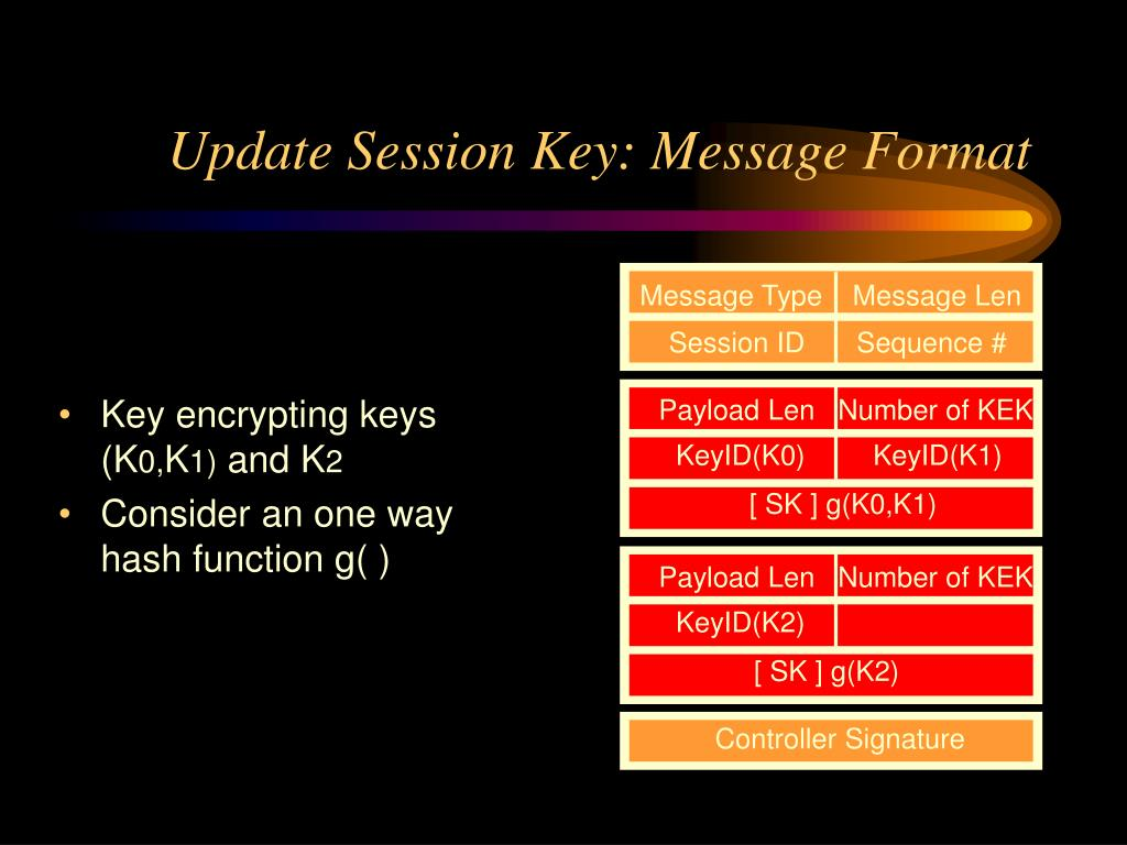 Update Session Key: Message Format