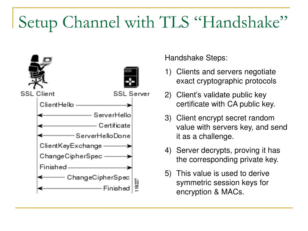 "Setup Channel with TLS ""Handshake"""