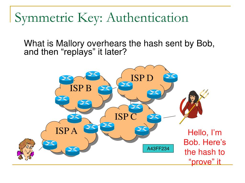 Symmetric Key: Authentication
