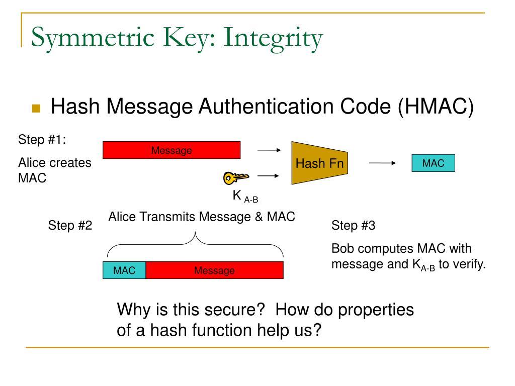 Symmetric Key: Integrity
