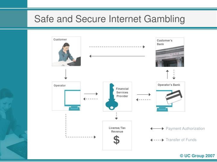 Safe and secure internet gambling