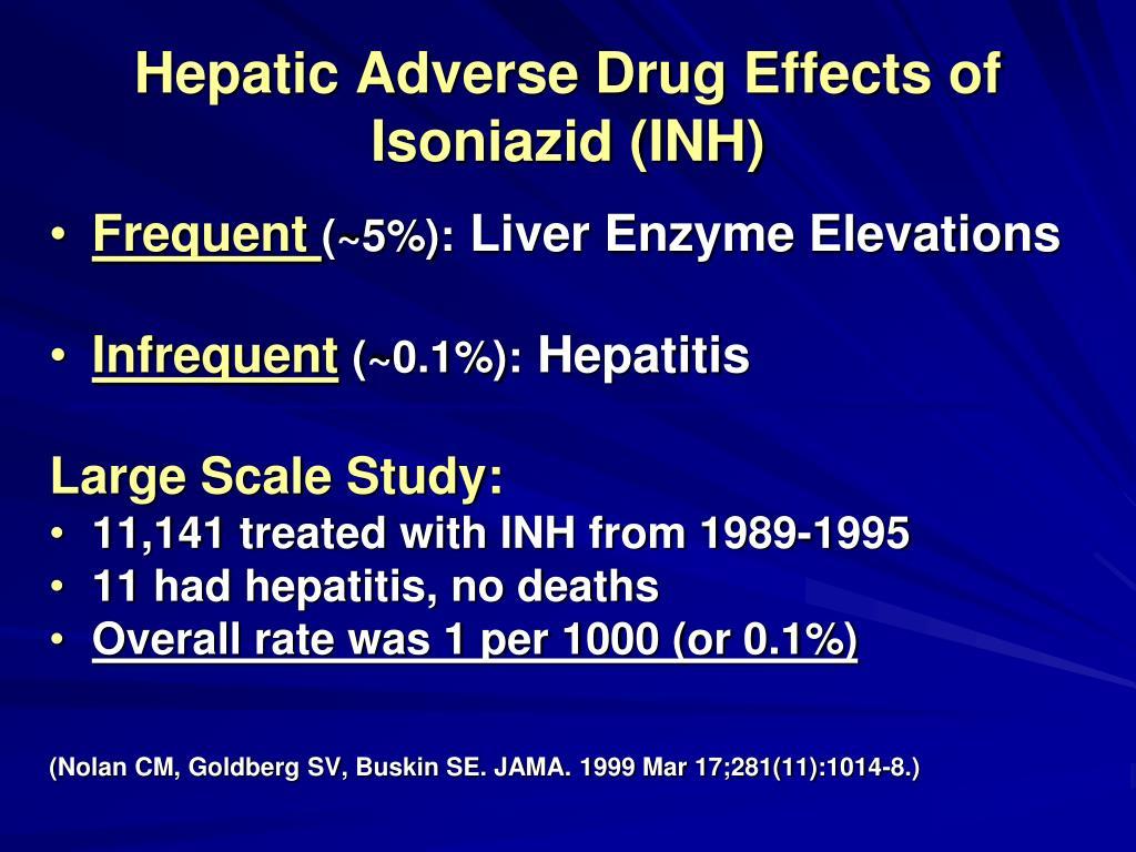 Hepatic Adverse Drug Effects of Isoniazid (INH)