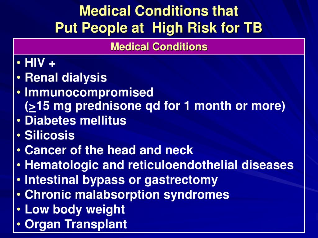 Medical Conditions that