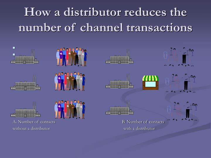 How a distributor reduces the number of channel transactions l.jpg