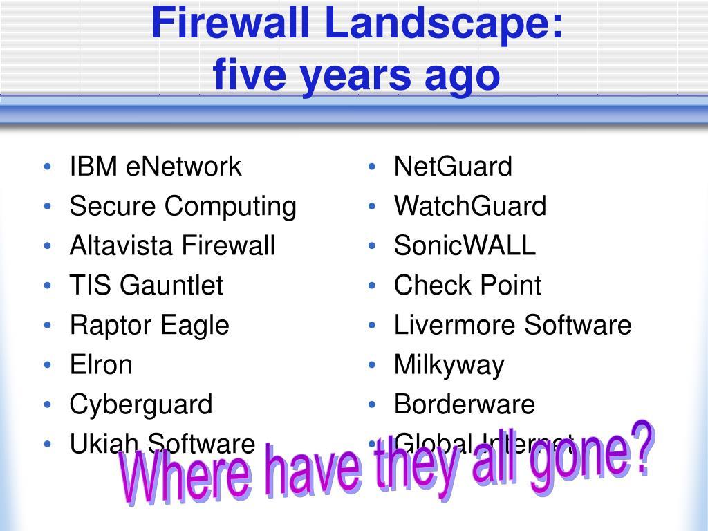 IBM eNetwork