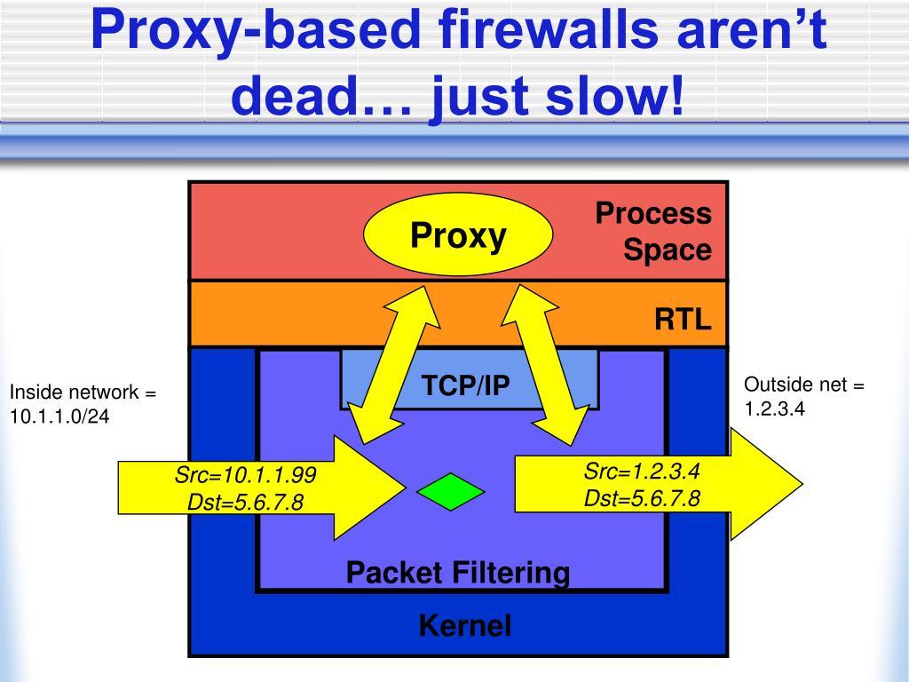 Proxy-based firewalls aren't dead… just slow!