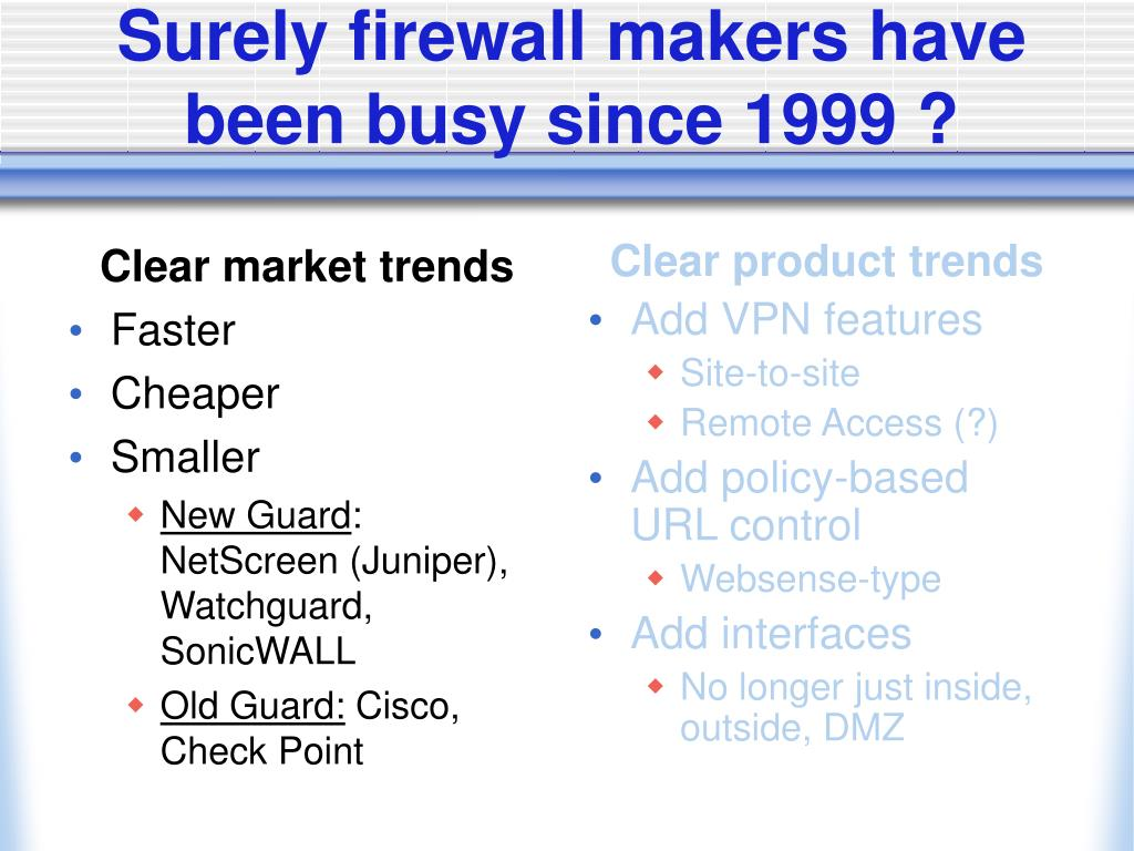 Clear market trends