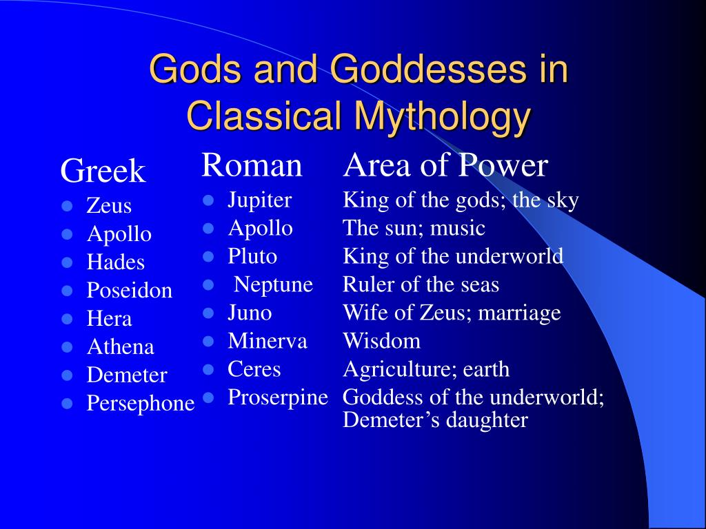 an analysis of the topic of the greek mythology beliefs Greek and roman mythology from university of pennsylvania  we'll also begin to think about the topic at hand:  • greek tragedies,.