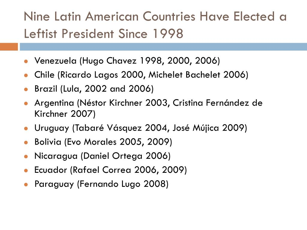 Nine Latin American Countries Have Elected a Leftist President Since 1998