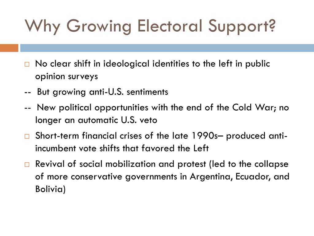 Why Growing Electoral Support?