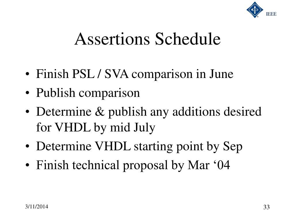 Assertions Schedule