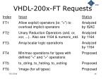 vhdl 200x ft requests
